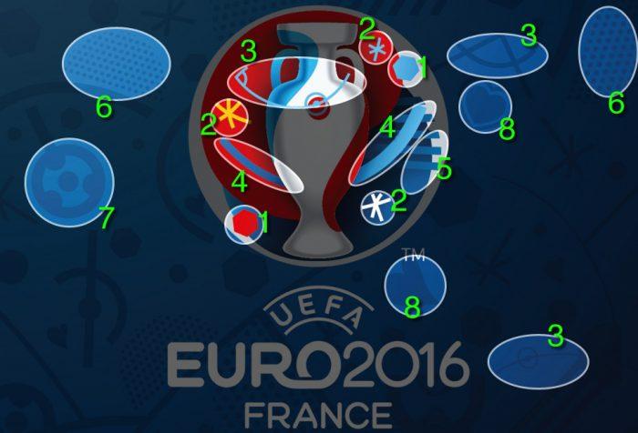 i simboli del logo di Euro 2016