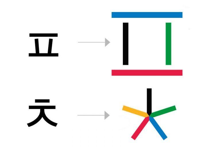 logo delle Olimpiadi di PyeongChang